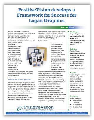 PositiveVision Business Management Software Support Logan SS Image